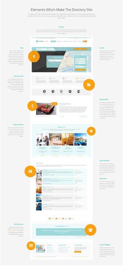 Ait Lorem Ipsum Corporate V1 25 business finder directory listing theme themekeeper