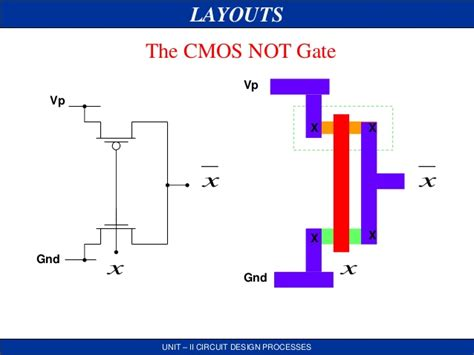 layout diagram definition layout diagram definition in vlsi image collections how