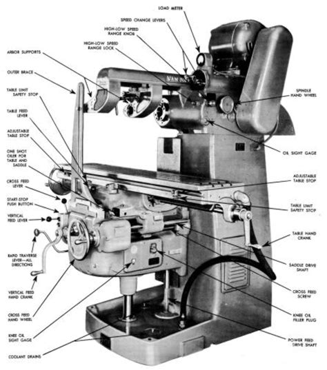 milling machine parts diagram norman no 38 milling machine parts