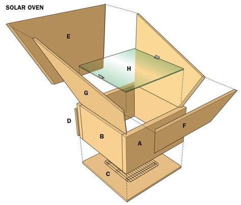 solar oven diagram how to build a solar oven page 3 treehugger