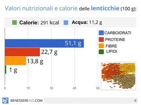 alimenti calorie e valori nutrizionali lenticchie propriet 224 benefici calorie e valori nutrizionali