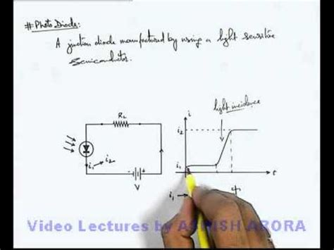 pn junction diode practical class 12 23 class 12 physics pn junction sem diodes photo diode by ashish arora