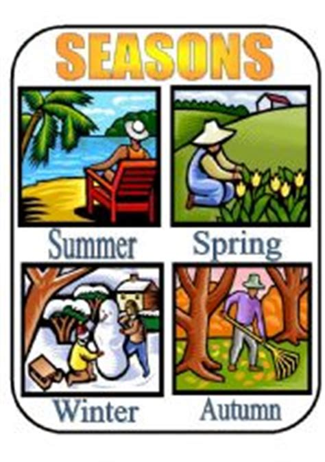 printable seasons poster seasons poster worksheet by giovannademartin