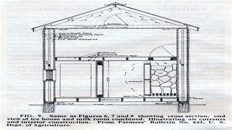 permanent fish house plans ice fishing house plans permanent ice house design plans plan view of a house mexzhouse com
