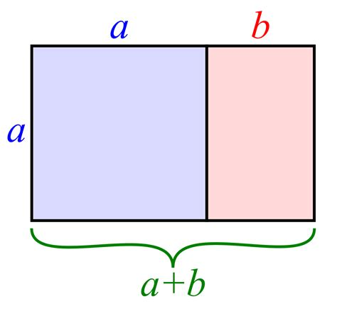 golden section dimensions golden rectangle wikipedia
