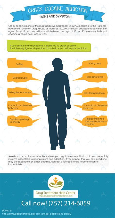 Cocaine Detox Symptoms by Puppettrans Symptoms Of Cocaine Use
