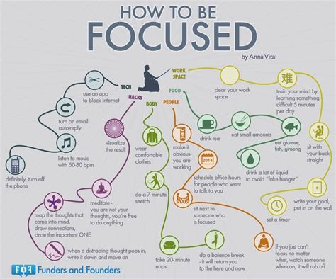 how to be an how to be focused avoid being hyperfocus