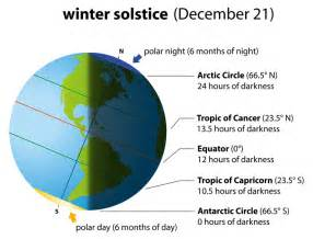 When Calendar Winter Starts Calendar Winter Starts Today Andy Arthur Org