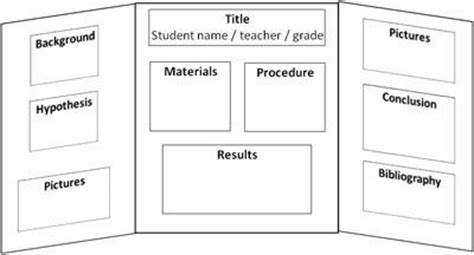 science project template middle school science fair board layout you may arrange