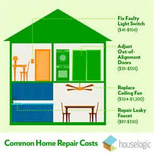 home maintenance costs shane kriegel meghan wood caldreamhomes realty