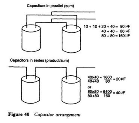 how to if refrigerator capacitor is bad refrigerator electrical equipment and service refrigerator troubleshooting diagram