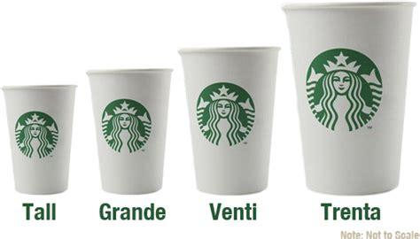 Is Grande the New Tall?   A Cup of Mo