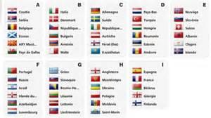 groupes 233 liminatoires coupe du monde 2014