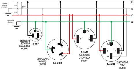 nema 6 20p wiring diagram nema l6 20p twist lock