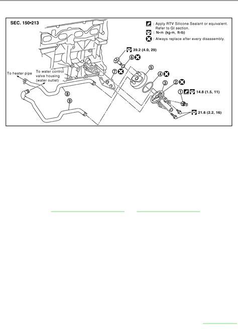 Kanvas Rem Nissan X Trail T30 nissan xtrail t30 workshop manual 2006 27 pdf