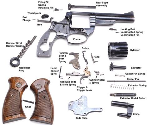 revolver parts diagram this is a handy picture which shows the various parts of