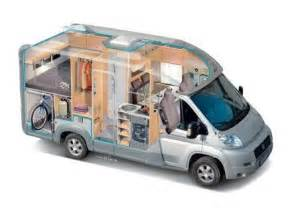 Small Motor Home Ideas 25 Best Ideas About Small Rv On Small Rv