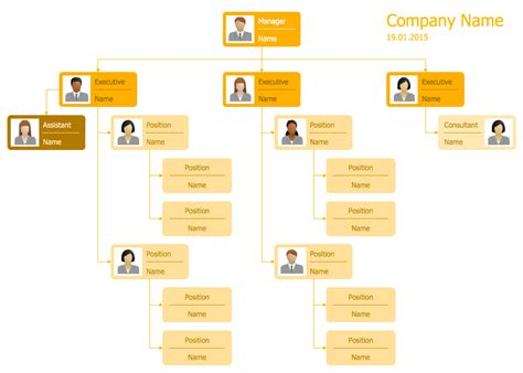 25 Typical Orgcharts Solution Conceptdraw Com It Org Chart Template
