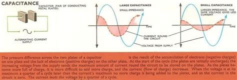 18 answers what is the reason the lag of current in inductor lead in capacitor