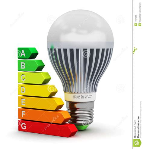 how are led lights energy efficient led l and energy efficiency rating scale stock