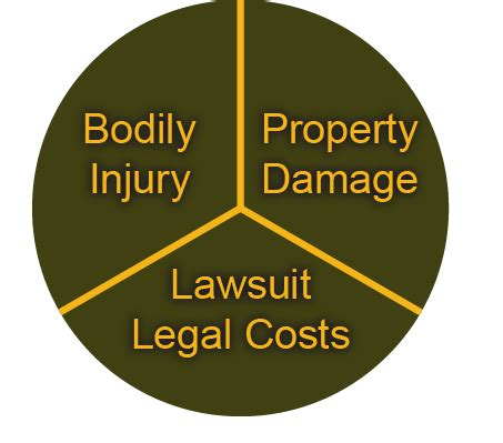 insurance for business general liability insurance
