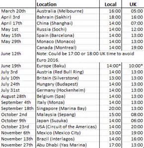 F1 Calendar 2019 Predicting The 2016 Calendar Order The F1