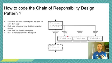 design pattern in java youtube java interview chain of responsibility design pattern