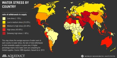 these are the most water stressed countries in the world