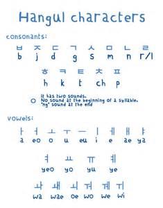 Letter In Hangul Korean Lesson No 1 Korean Alphabet Xiivix