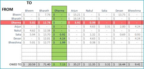 Personal Finance Excel Template India Net Worth Excel Template Wealth Calculator For Personal Personal Financial Planning Excel Template India