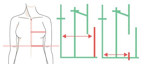 pattern drafting the basic foundation isn t that sew how to make a basic bodice pattern empat blouse