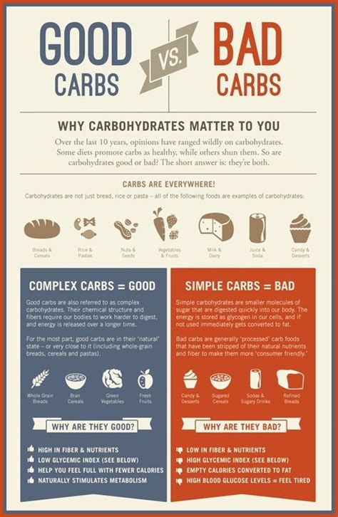 good carbs vs bad carbs how to make the right choices lifestyle munch