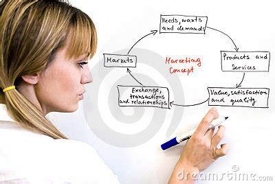 Revolusi Belajar Konsep Dasar Dan The King 12 Ipa Semester 1 Ktsp konsep pemasaran smart branding