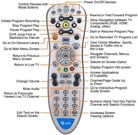 Remote Resiver Orange Silver at t u verse tips remote codes