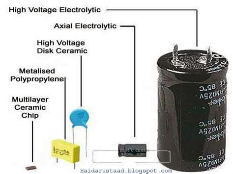 types of starting capacitors 5 types of electronic capacitor and it s use 171 electrical and electronic free learning tutorials