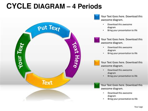 free powerpoint cycle diagrams process cycle diagram template process free engine image