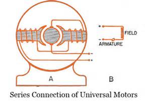 series wound universal motor diagram series wiring diagram free