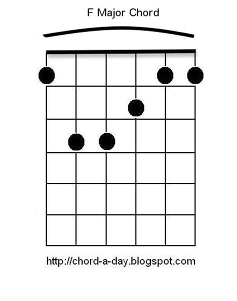 Similiar F Major Chord Guitar Keywords