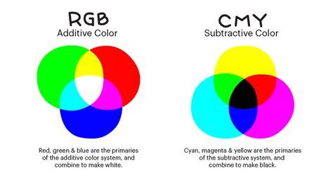 additive color definition design journal pictures christof stephenson s eportfolio