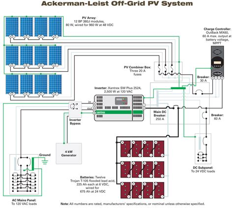 circuit diagram solar panel installation circuit and