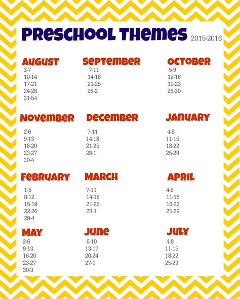 themes ideas for preschool preschool themes planning sheet more excellent me