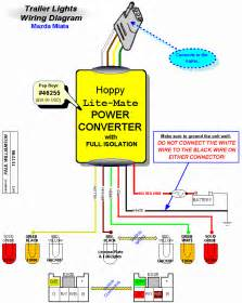 trailer wiring diagram 7 pin flat albumartinspiration