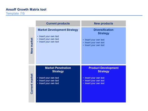 Download Now An Ansoff Matrix Template By Ex Mckinsey Consultants Product Market Matrix Template