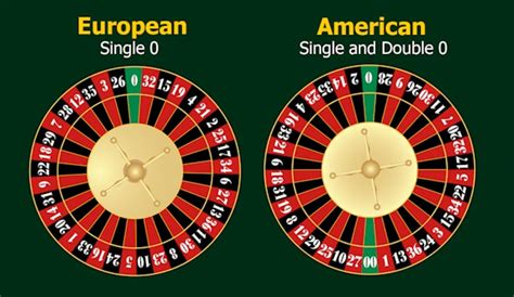 the pattern zero roulette system the roulette wheel secrets casinos don t want you to know