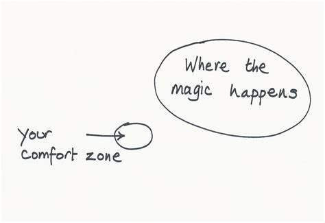 Where The Magic Happens Your Comfort Zone by 3 Incorrect Assumptions About Leaving Your Comfort Zone
