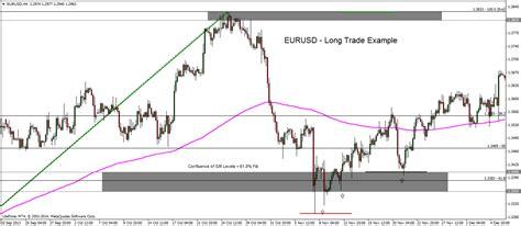 swing trading techniques pdf swing trading power strategies pdf ladebisafic web fc2 com