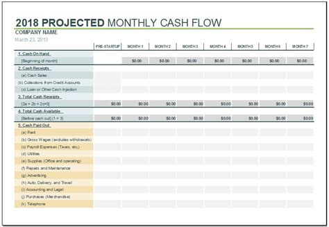 cash flow projection template ms excel excel templates
