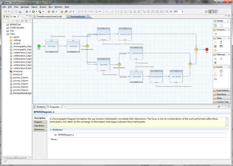 create bpmn diagram in eclipse chapter 10 eclipse bpmn 2 0 plugin