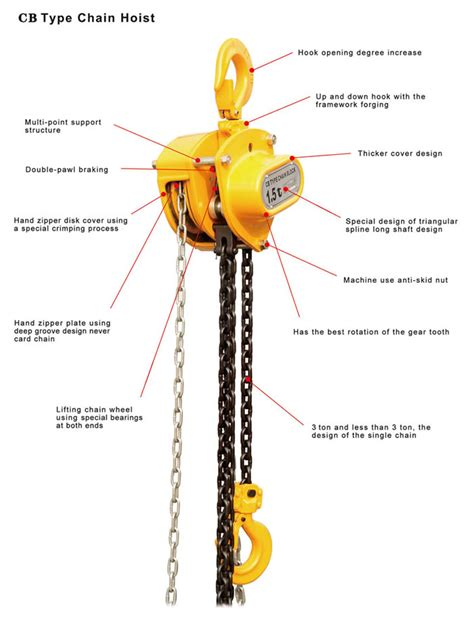 Chain hoist wiki: what is Manual Chain Hoist and what is the manual chain block price   Overhead
