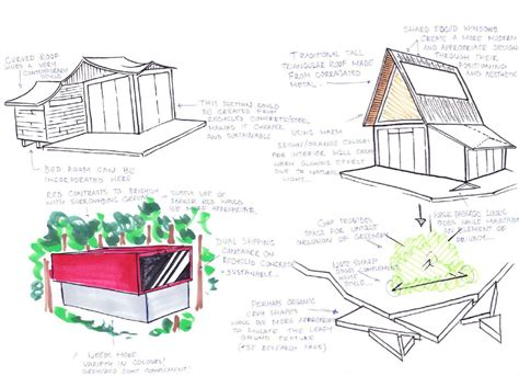 Environmental Design Visual Communication | distance education centre victoria 187 visual communication